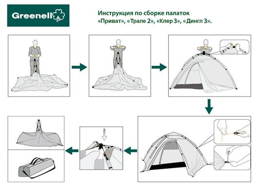 Палатка автомат Дингл 3 v2