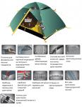 Туристическая палатка Tramp Niche 2