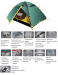 Туристическая палатка Tramp Niche 3